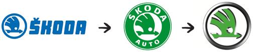 Facelift loga Škoda