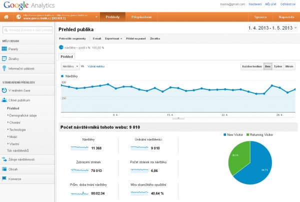 Účet Google Analytics